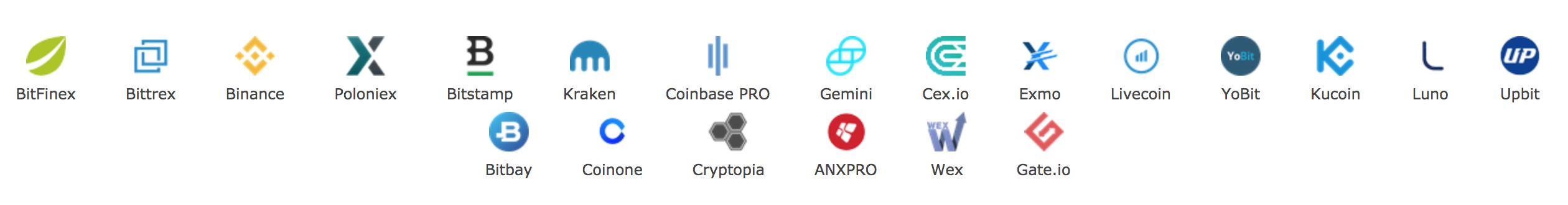 Exchange Integration | MultiTrader - Smart Cryptocurrency Arbitrage